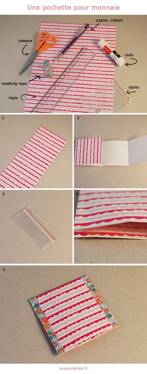 tutoriel pochette monnaie en papier DIY
